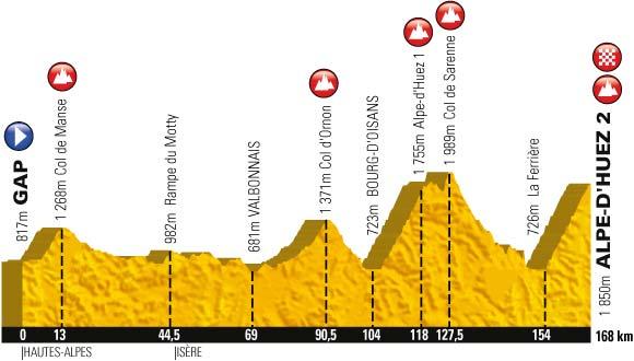 2013 Tour de France Stage 18