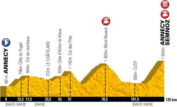 2013 Tour de France Stage 20